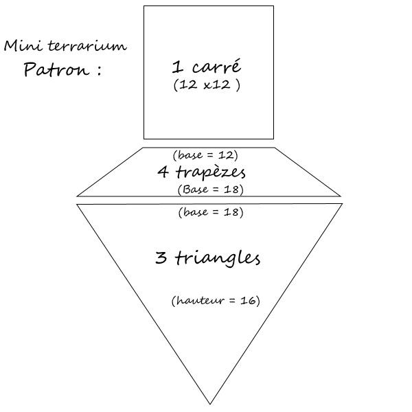 mini terrarium patron